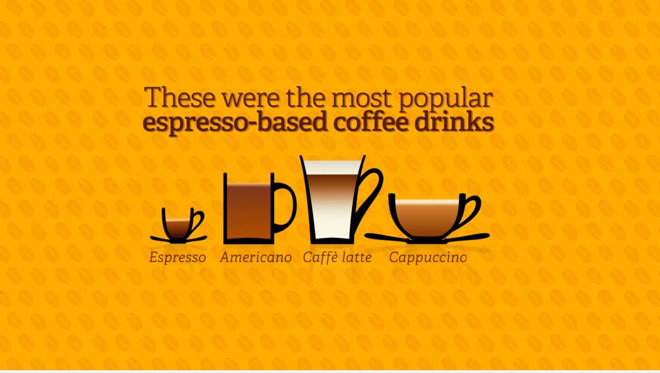 coffeedrinksinfographics