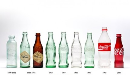 Coca-Cola_Bottle_History (2)