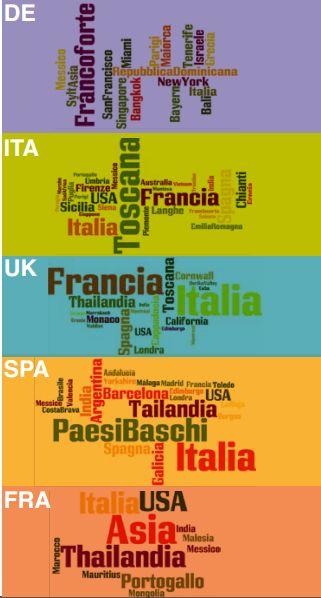 Le destinazioni più richieste per paese